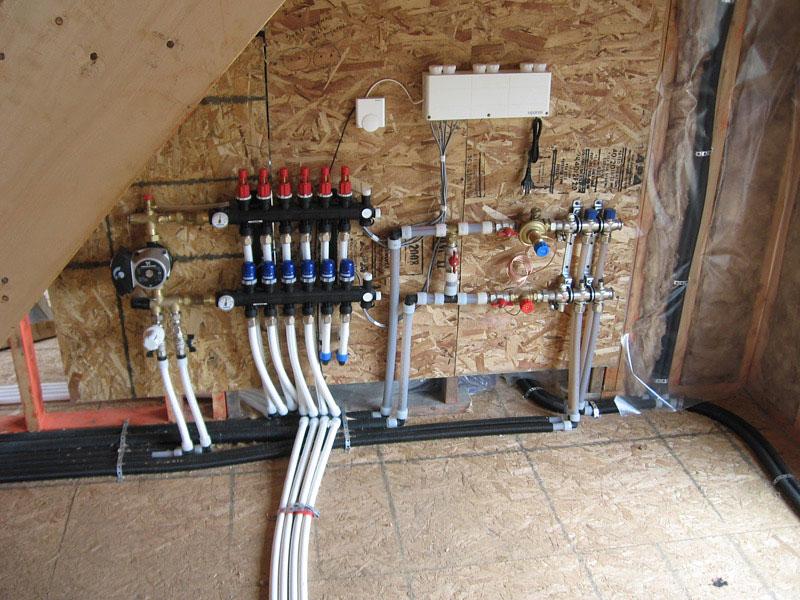 Система отопления – водяная с